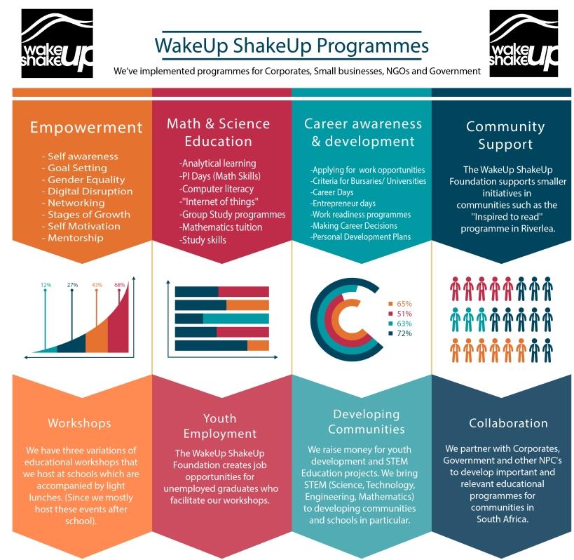 WakeUp ShakeUp Programmes